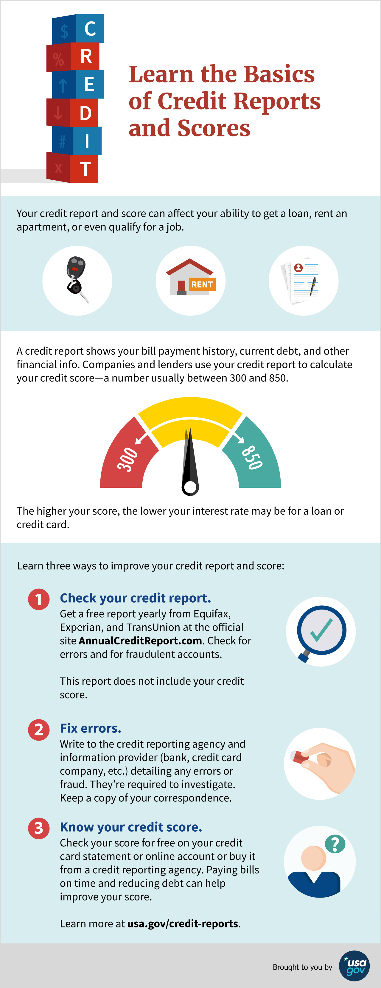 free credit scores and reports from all three bureaus
