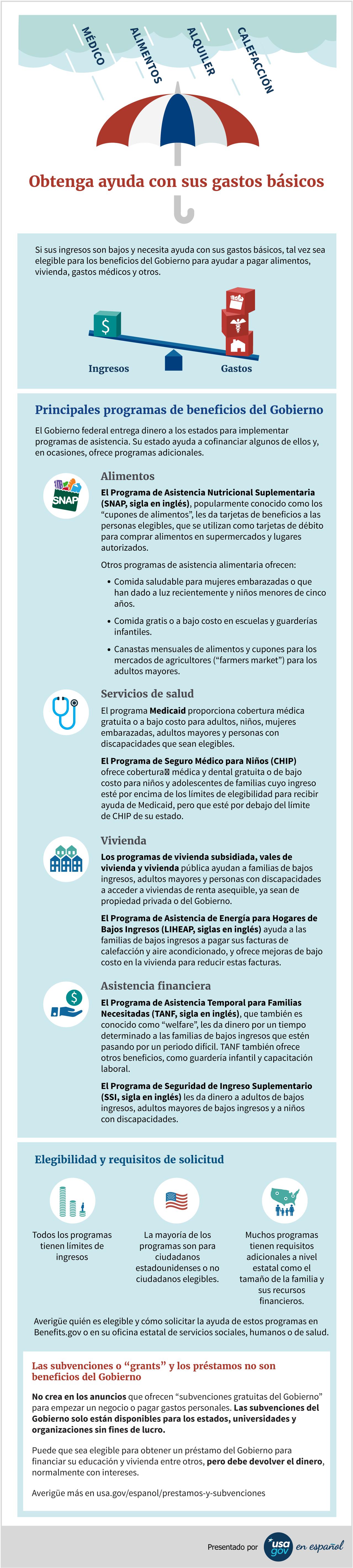 Programas Sociales Usagov