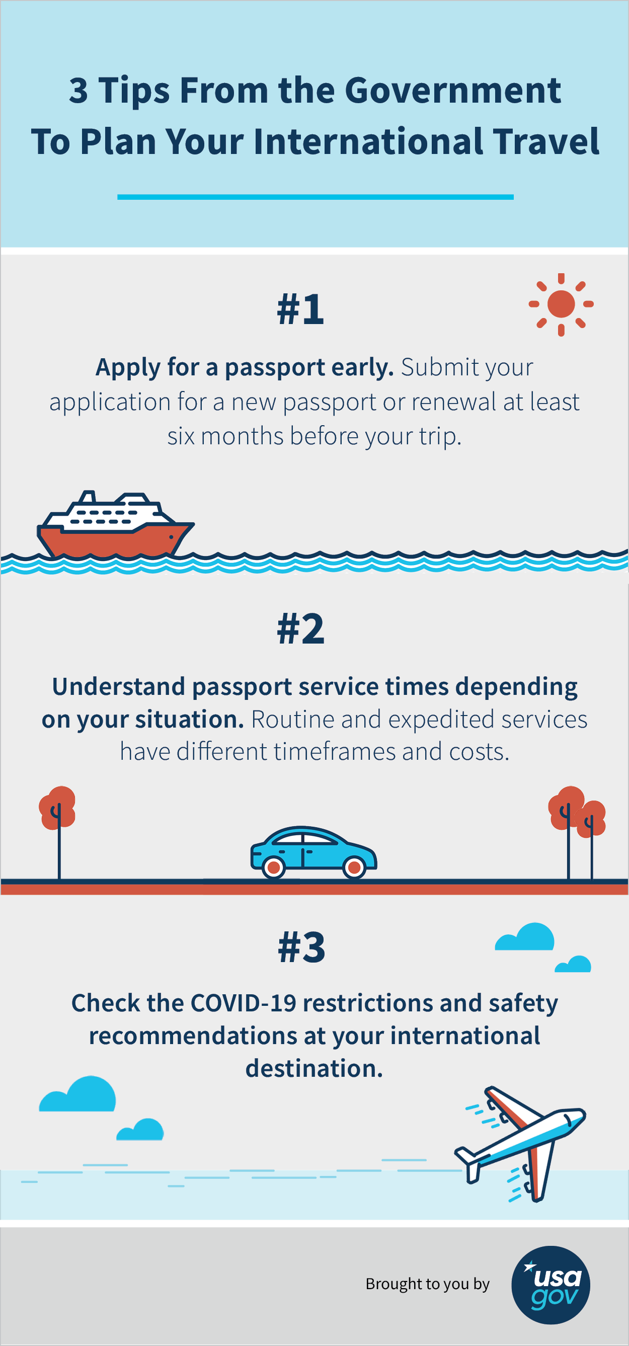 What to Expect From Passports and International Travel in 20 ...