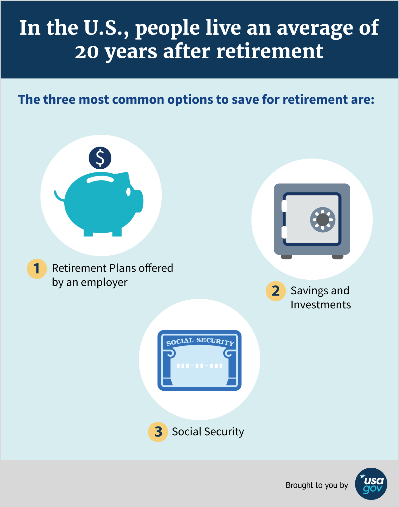 Infographic showing the ways people save for retirement in the U.S.