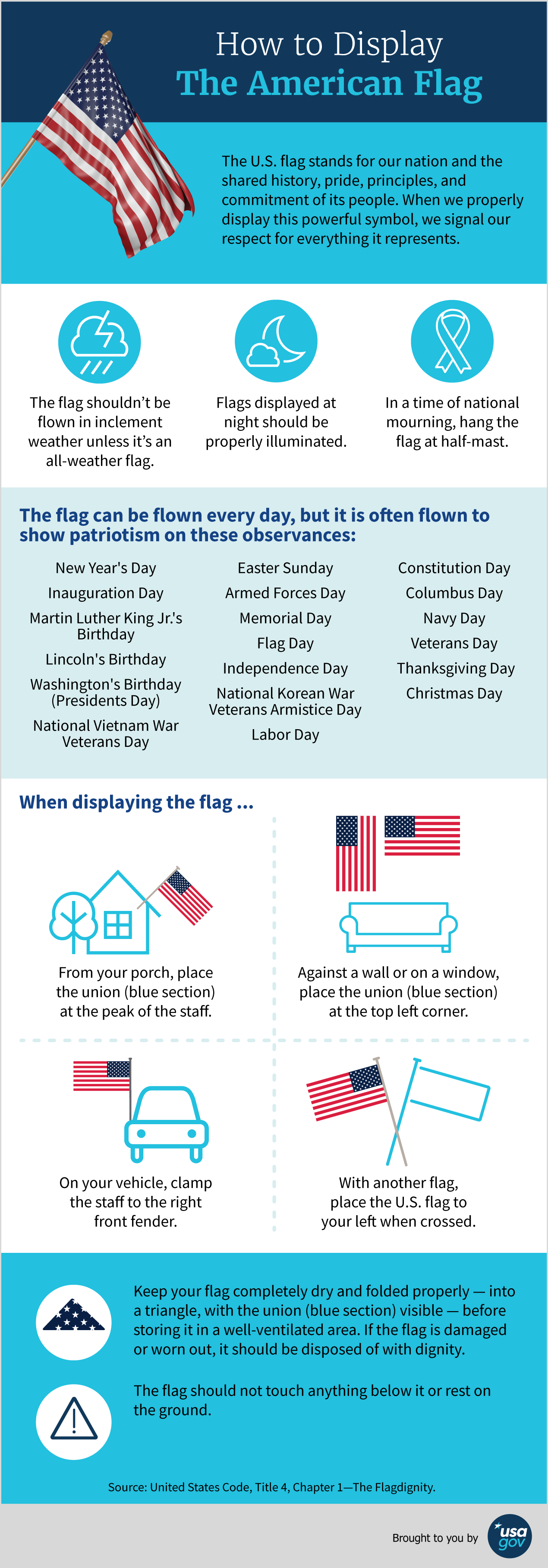 Infographic explaining how to display the American flag properly in different situations.